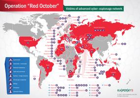 Mapa ataque Octubre Rojo Malware
