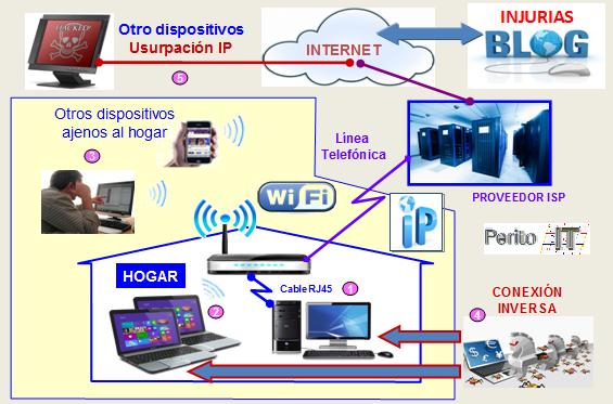 Acusaciones de Autoría Electrónica_By_PeritoIT