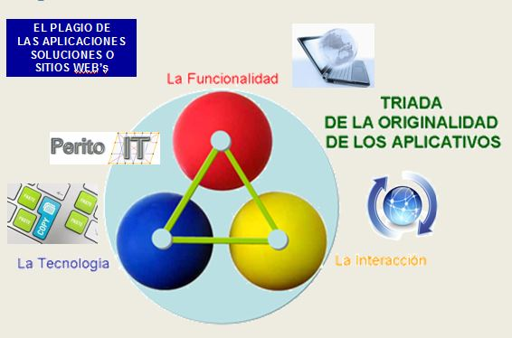 esquema plagio software