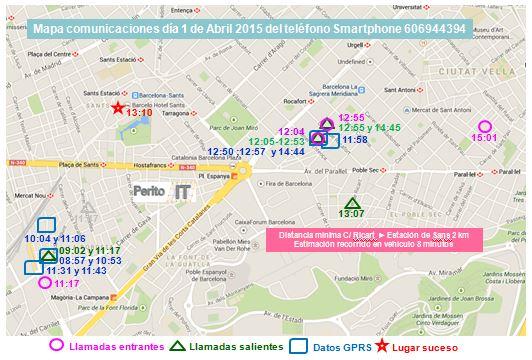 localizacion y seguimiento por Antenas de Comunicación