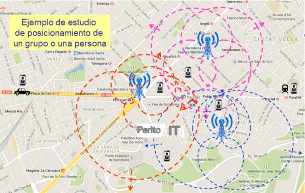 Esquema de Localizacion por telefonia y antena